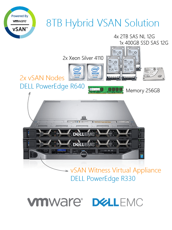 8TB_Hybrid_Solution_opt