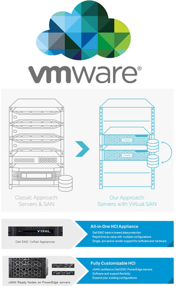 vmware_dell2_opt